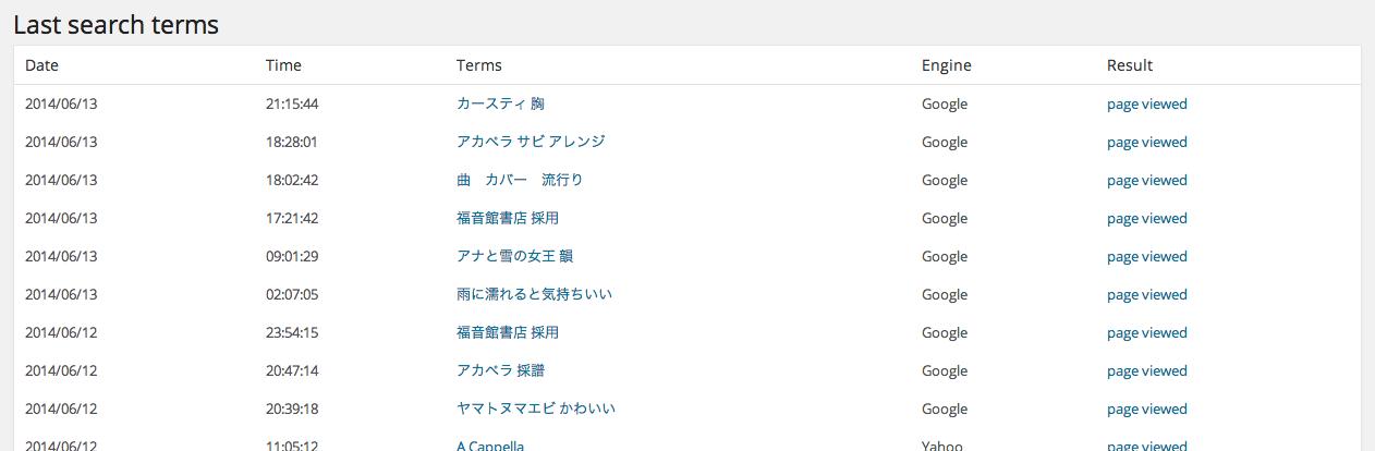 スクリーンショット 2014-06-13 23.33.40