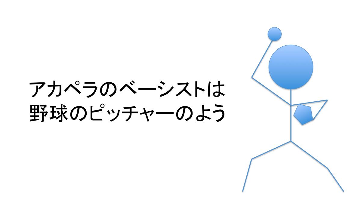 スクリーンショット 2014-07-26 7.33.41