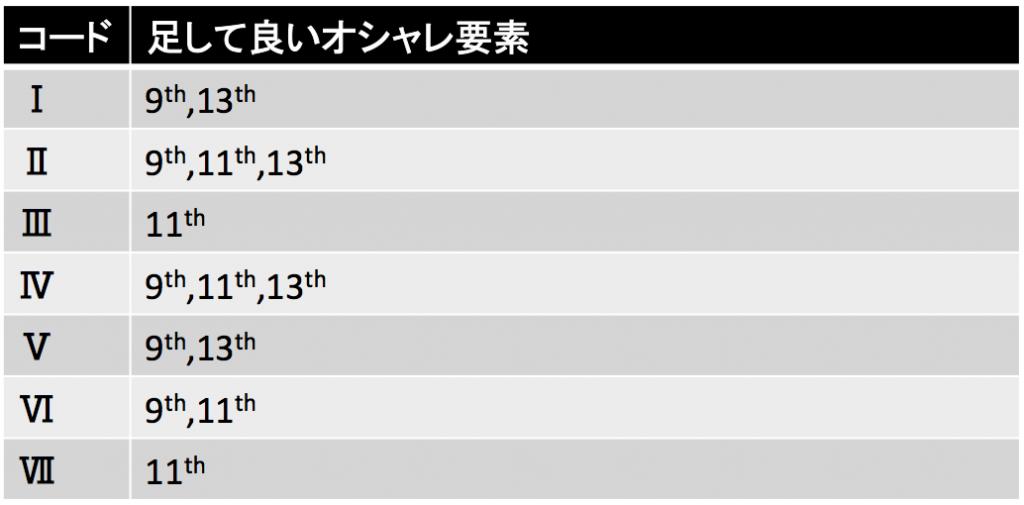 スクリーンショット 2014-08-16 23.15.54
