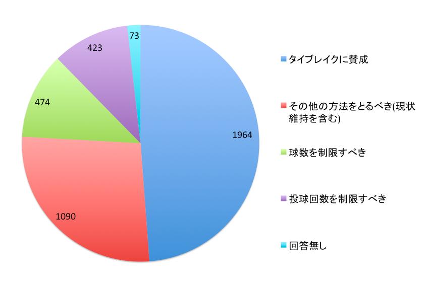 スクリーンショット 2014-09-29 22.53.55