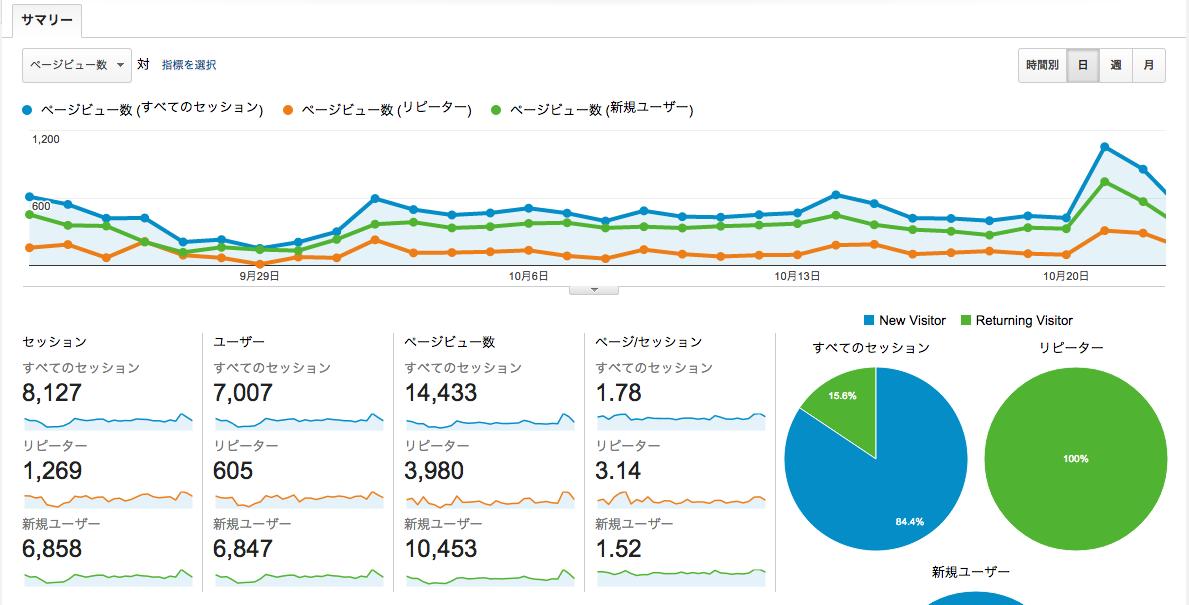 スクリーンショット 2014-10-24 12.47.20