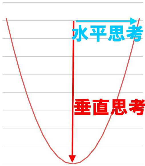 スクリーンショット 2015-01-24 17.20.15 のコピー 2