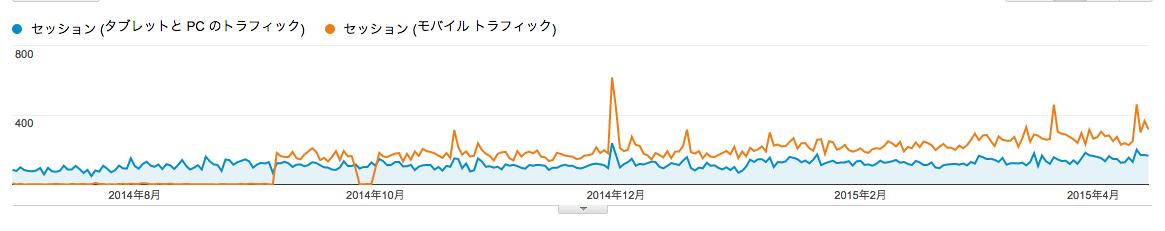 スクリーンショット 2015-04-16 23.08.37