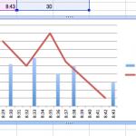 【就職活動】プロならプロの解答を心がけよう〜Excelで棒グラフと線グラフを一緒に出す〜