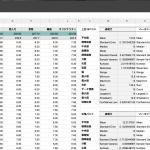 【IT】Excel?Git?WBS作るならGoogle Spreadsheet一択でしょう!