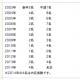 スクリーンショット 2014-02-13 17.17.02